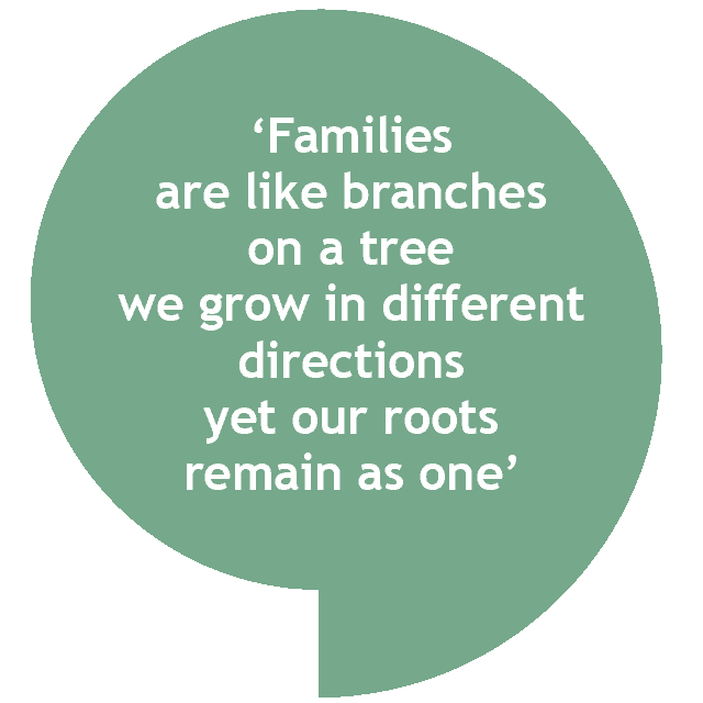 families are like branches on a tree quote